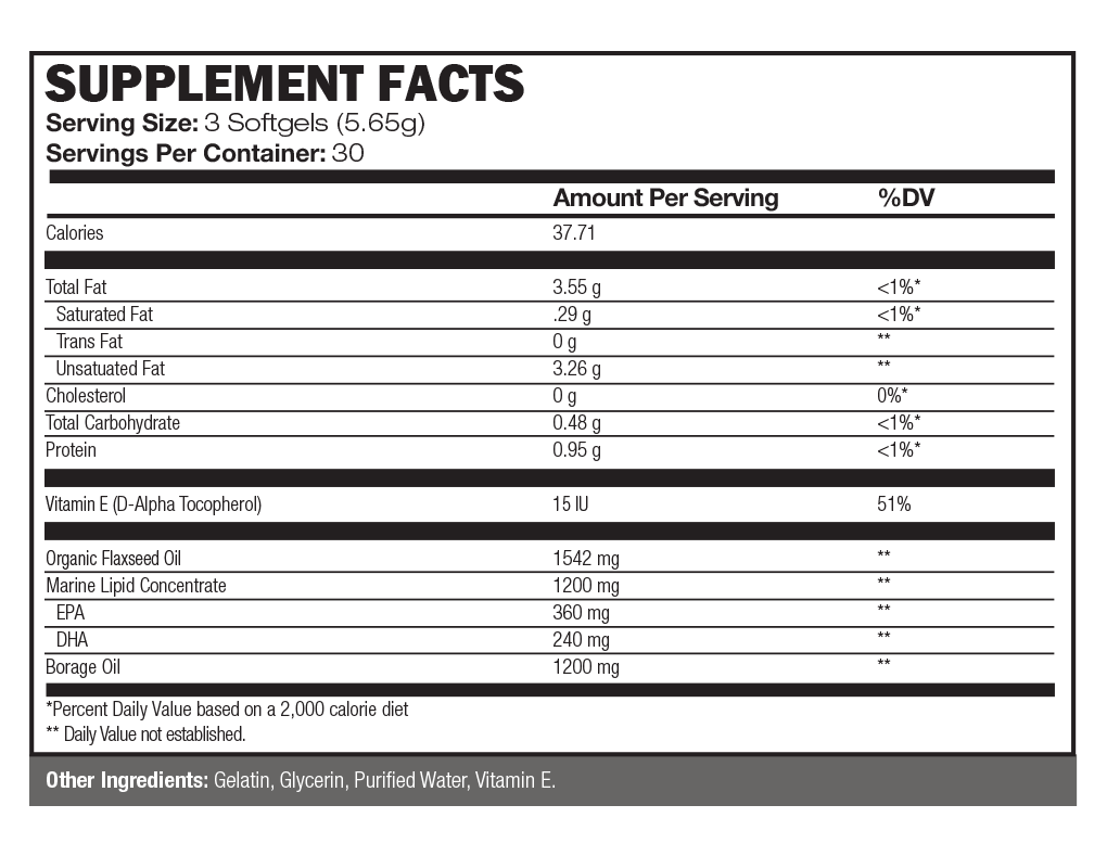 Vintage Balance™ Supplement Facts