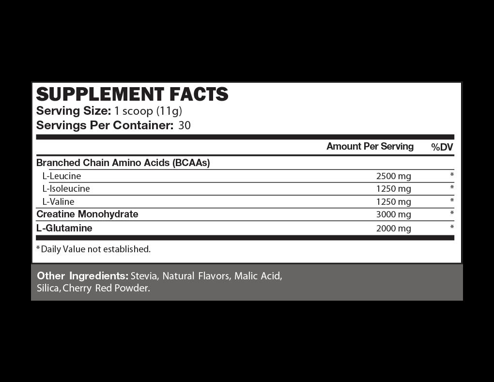 Vintage Build™ Supplement Facts