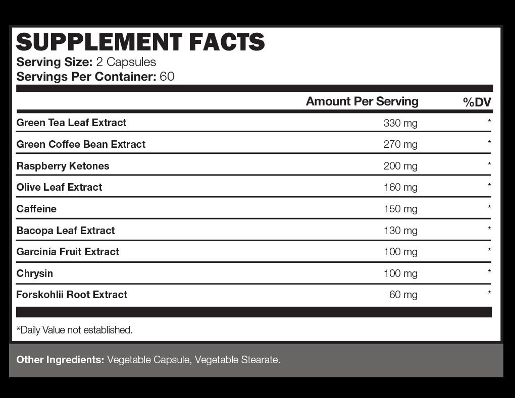 Vintage Burn™ Supplement Facts
