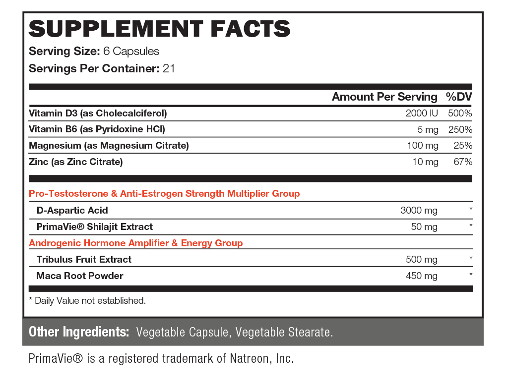 Vintage Boost™ Supplement Facts