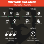 Vintage Balance - Product Guide