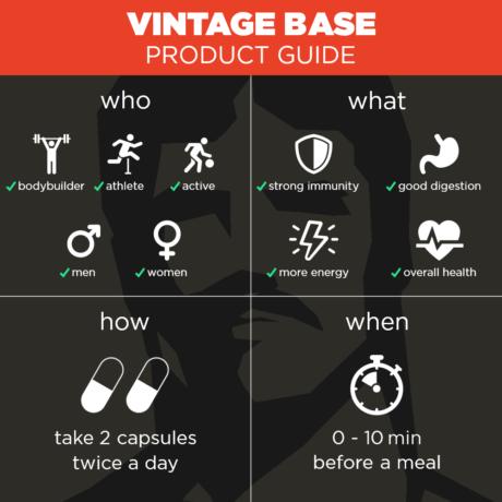 Vintage Base Product Guide