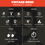 Vintage Bend Product Guide