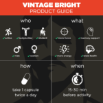 Vintage Bright Product Guide