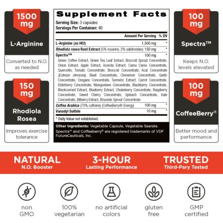 Vintage BURST - Supplement Info