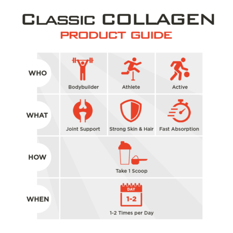 Classic Collagen Product Guide