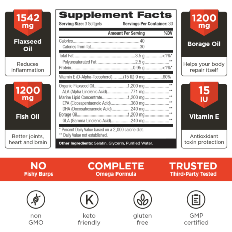 Vintage Balance - Supplement Info
