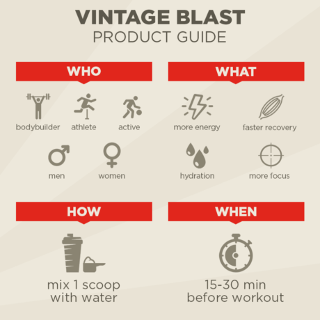 Vintage Blast Product Guide