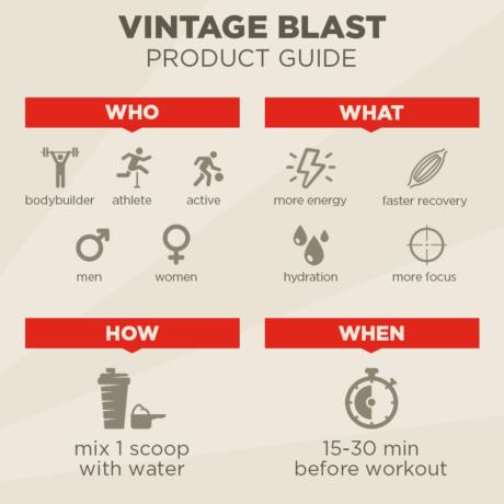 Vintage Blast Product Guide