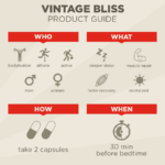 Vintage Bliss Product Guide