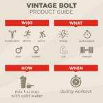 Vintage Bolt - Product Guide