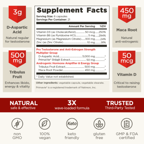 Vintage Boost - Supplement Info