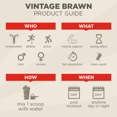 Vintage Brawn Product Guide