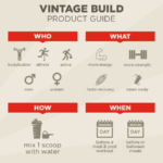 Vintage Build Product Guide