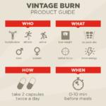 Vintage Burn Guide