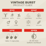 Vintage Burst Product Guide