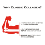 Why Classic Collagen BioFit