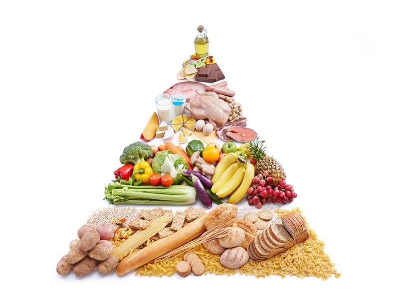 Standard American Diet