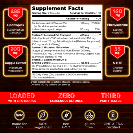 Real Keto Fat Burner Supplement Info