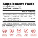 Classic BCAA 2:1:1 Supplement Info